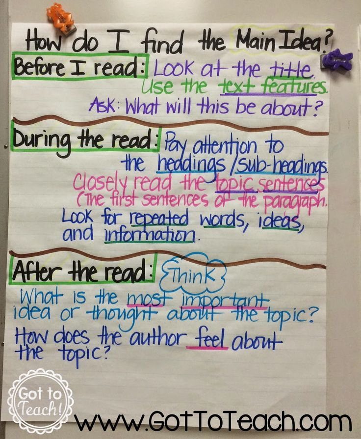 Main Idea Anchor Chart - Anchor Charts Galore - blog post with LOTS of great anchor chart