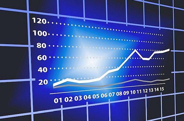 Uvědomit si, s čím vlastně na burze obchodujeme, může pomoct při analýze ceny. Většina grafů odráží určité reálné hodnoty, které je dobré si uvědomit a zakomponovat je do svého hodnocení potenciálních vstupů do obchodů.