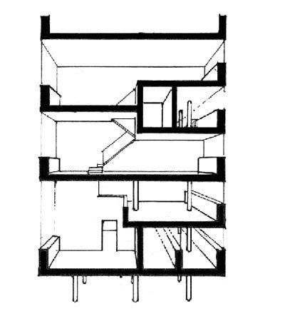 1928 - Bâtiment du Narkomfin - Moisei Ginzburg - Moscou