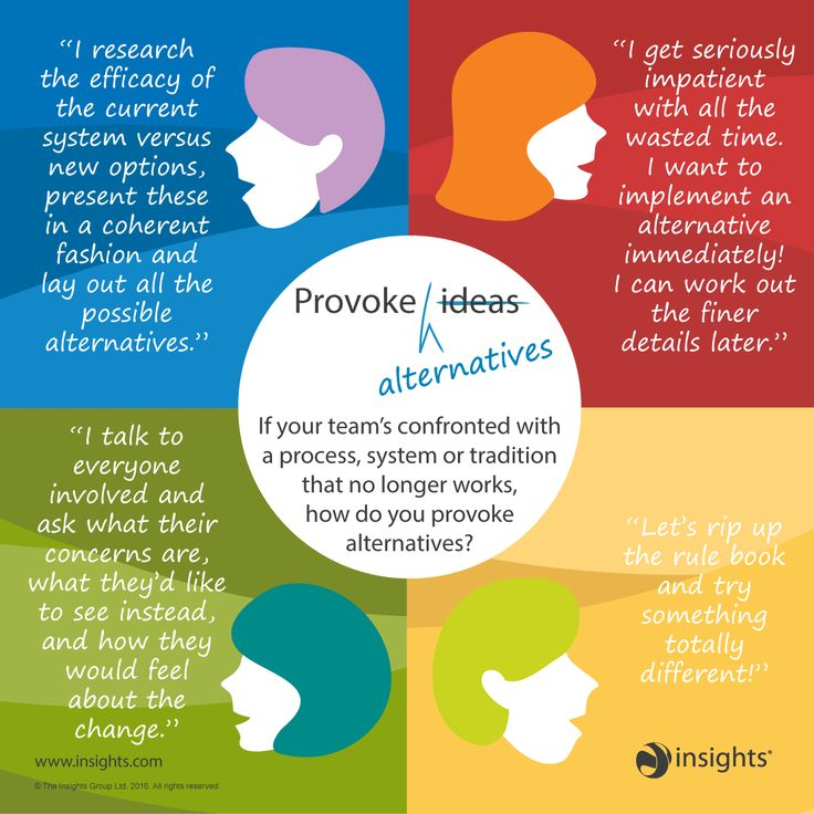 Use Insights Discovery colour energies to provoke alternative ideas