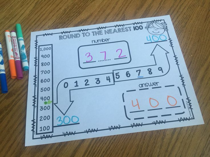 These rounding graphic organizers will help your students round to the nearest 10s, 100s, 1000s, and beyond! $