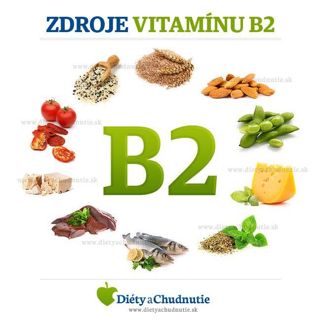 Zdroje vitamínu B2 #Zdravie #ZdravaVyziva