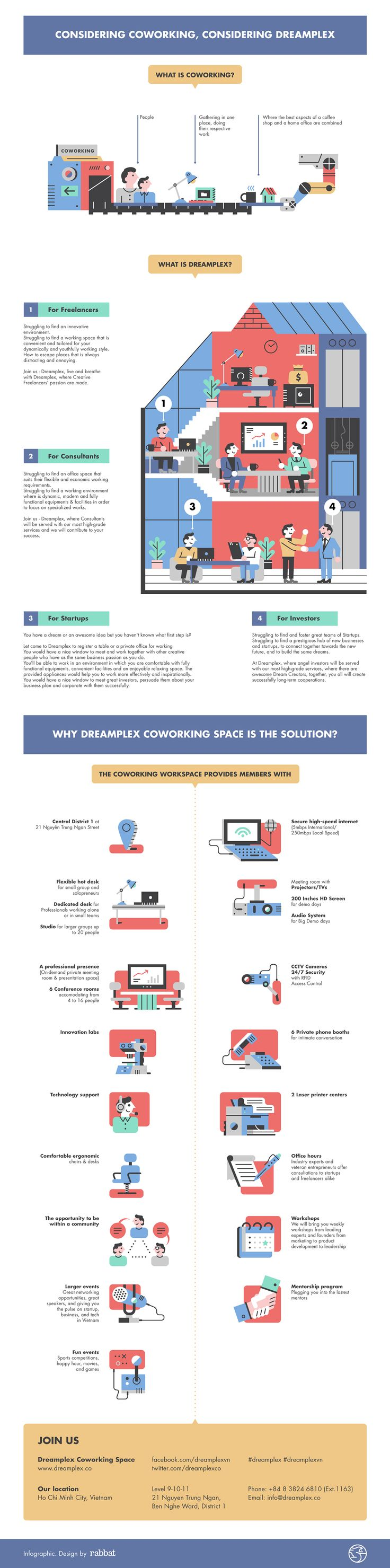 Dreamplex - Infographic on Behance