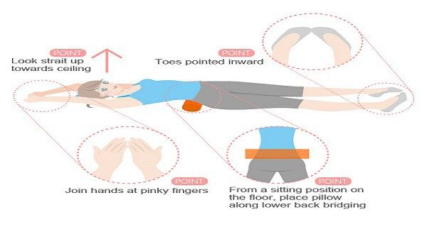 Total hit - Losing weight without diet with only 5 minutes lying down