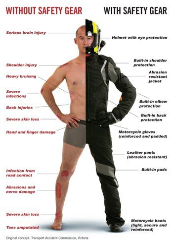 Helmets, Jackets, Eye Protections, Gloves, Boots, Pants ...