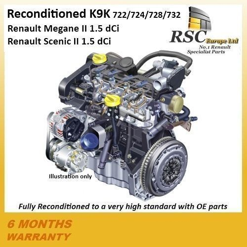 RECONDITIONED ENGINE K9K RECON 1.5 DCI RENAULT MEGANE 2 SCENIC II