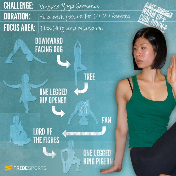 Vinyasa Yoga Sequence by Tribe Sports