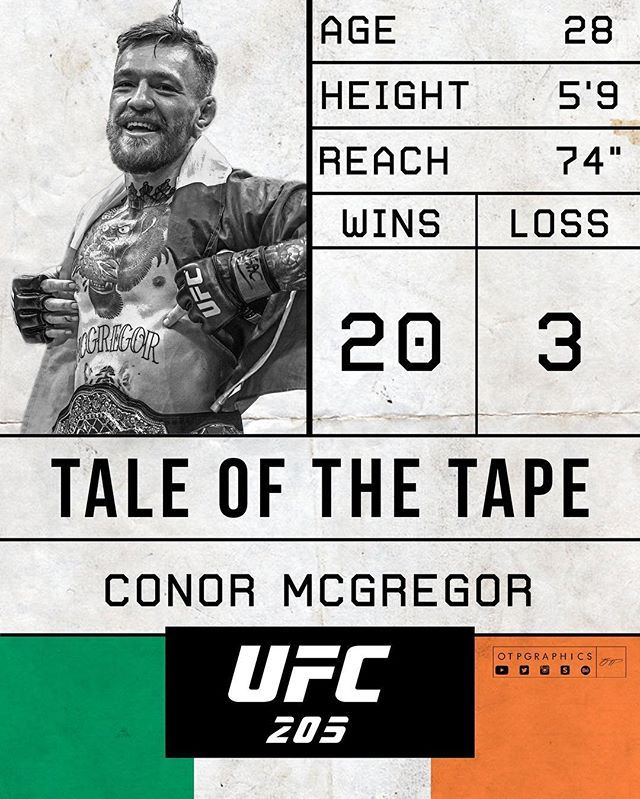 Conor McGregor Tale of The Tape! Made this last night before the fight, posting it again! Please leave some feedback! #ufc #irish #ireland #ufc205 #connor #mcgregor #taleofthetape #eddie #alvarez