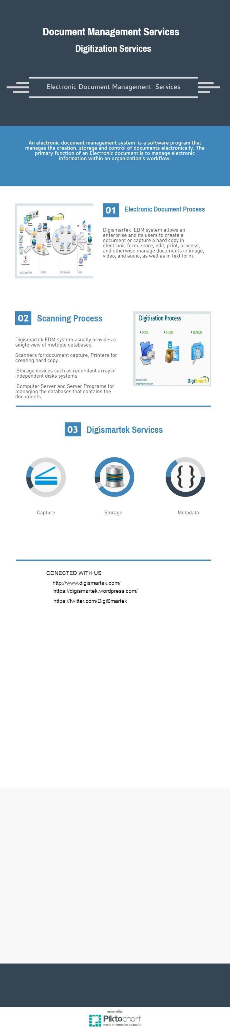9 best document management system images on pinterest management