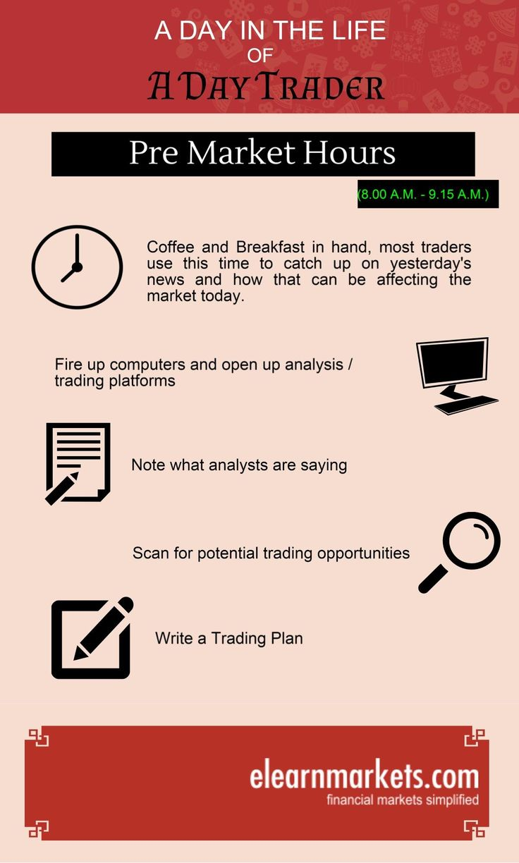 A day in the life of a #stockmarket #daytrader (series 2)  visit : www.elearnmarkets.com