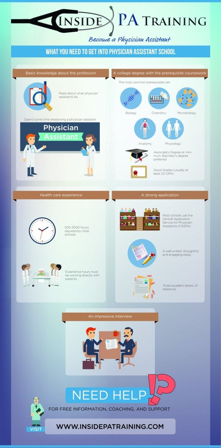 Best 25 school assistant ideas on pinterest nurse stuff rn infographic what you need to get into pa school xflitez Gallery