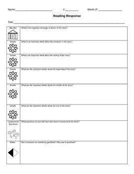 Reading response log using GATE icons of depth and complexity. For use when…