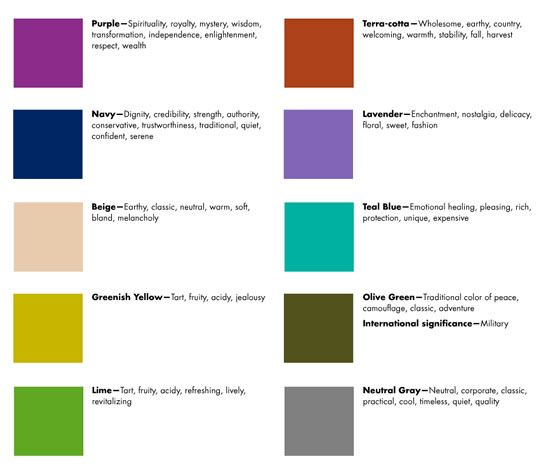 Meaning Of Colors In Interior Design 2