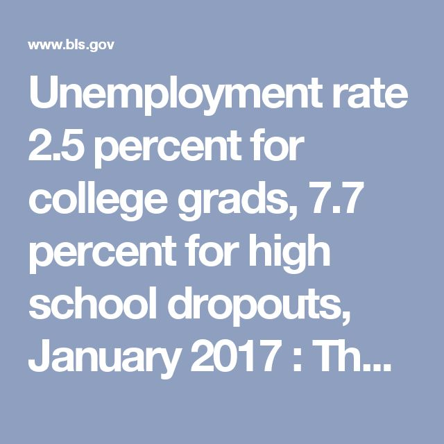 Unemployment rate 2.5 percent for college grads, 7.7 percent for high school dropouts, January 2017 : The Economics Daily: U.S. Bureau of Labor Statistics