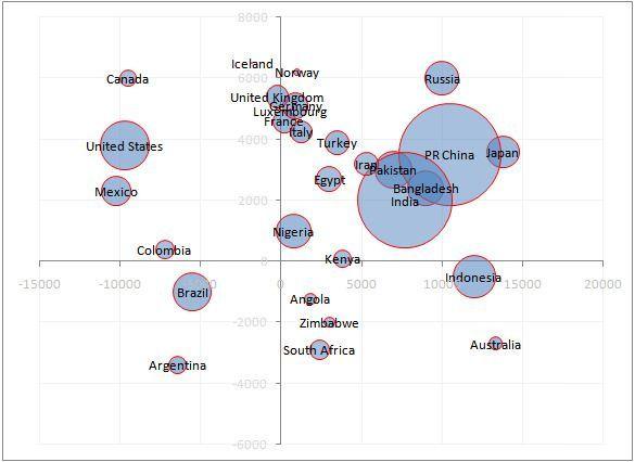 Burndown Chart Excel Template Inspirational Financial Chart
