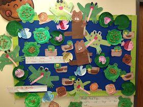 Chalk Talk: A Kindergarten Blog: Our Finished Pond Mural