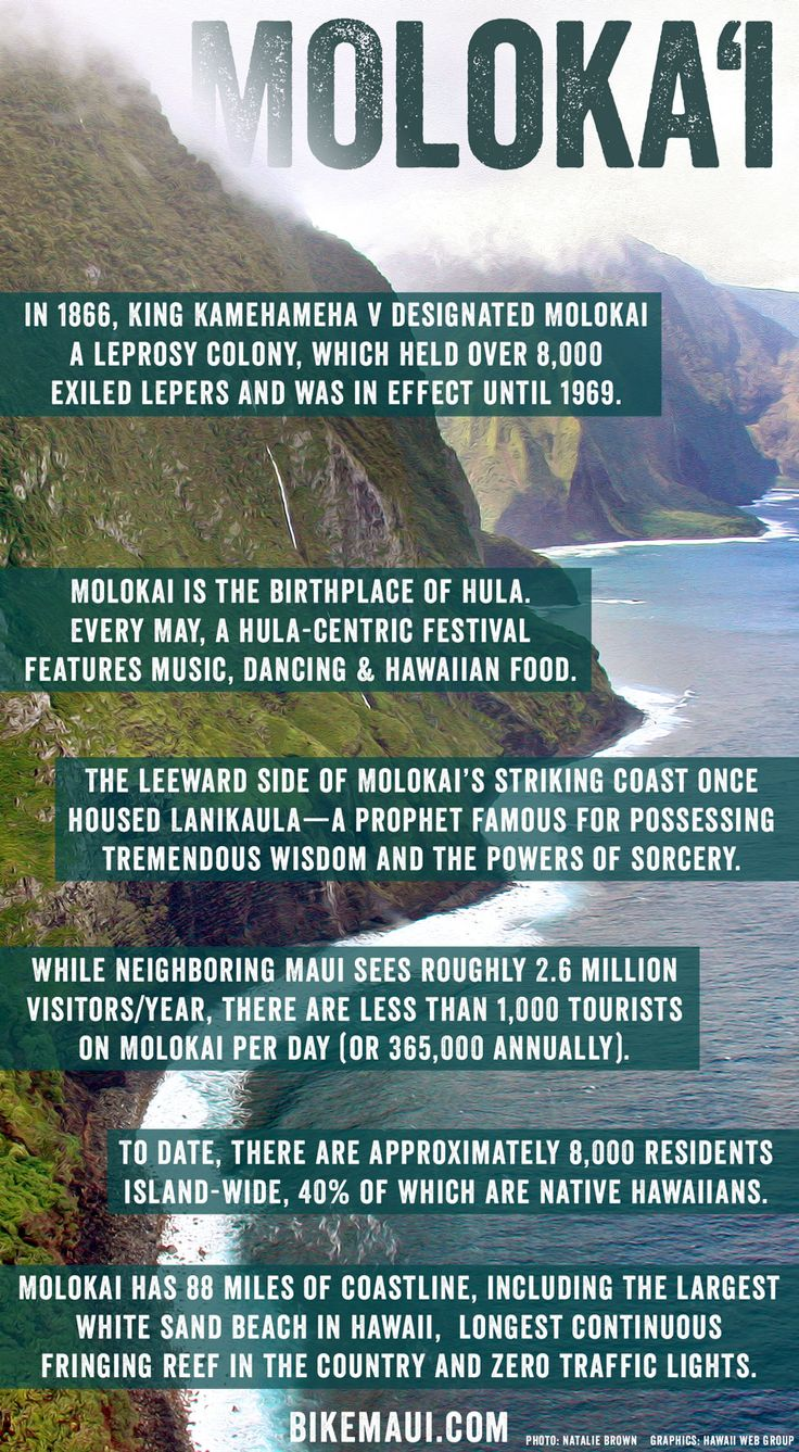 Interesting facts about Moloka'i