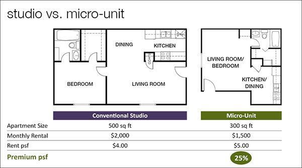 studio vs one bedroom apartment   design ideas 2017 2018   Pinterest   Bedroom  apartment  Apartments and Compact living. studio vs one bedroom apartment   design ideas 2017 2018