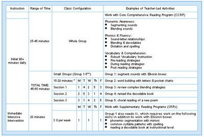the business professional assignments with instructions Ocr administration (business professional) 4 model assignment – issued september 2011 unit 7 (level 2) - written business communication checklist of types of evidence when completing this model assignment it may be possible to generate evidence for completing a.