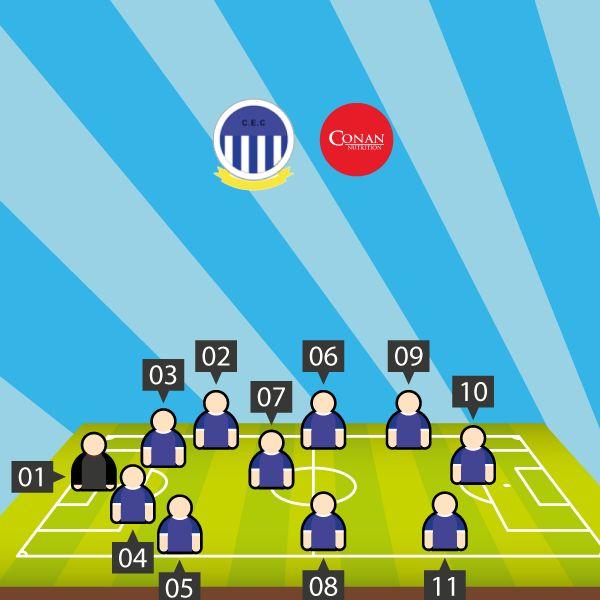 E o melhor dessa última rodada, no Cartola FC, foi Leonardo Pena Silva - Cruzeiro 14 a 3. Ganhou uma camisa da loja. E você qual foi sua classificação?   Quer concorrer a brindes e descontos exclusivos da nossa loja? Entre em nossa liga.  #ConanNutrition #CartolaFC #Promoção