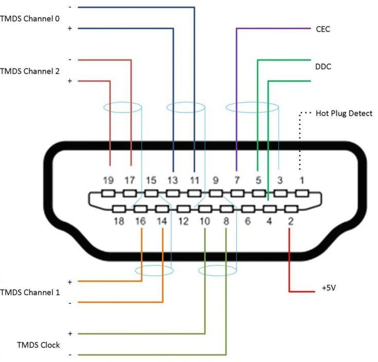 Hdmi Wiring Diagram Luxury Way Trailer Plug Throughout Vga