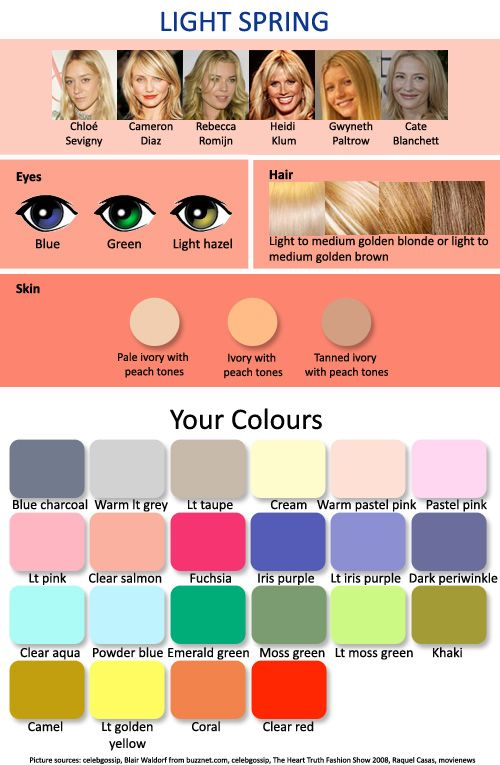 light spring. Colors you should wear if you are blonde and light skinned: Colors Charts, Trav'Lin Lights, Spring Colors, Website, Web Site, Colors Palettes, Internet Site, Colors Analysis, Lights Spring