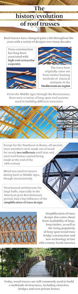 The history and evolution of roof trusses - Roof trusses have changed quite a bit throughout the years with a variety of designs over many decades. From structural integrity to style, this infographic talks about the many changes roof trusses have gone through and why the changes have been made. Provided by Timberlake Truss Works, your Oklahoma truss company.