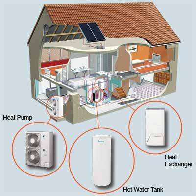 154 best images about home automation climate control on for Best heating system for home