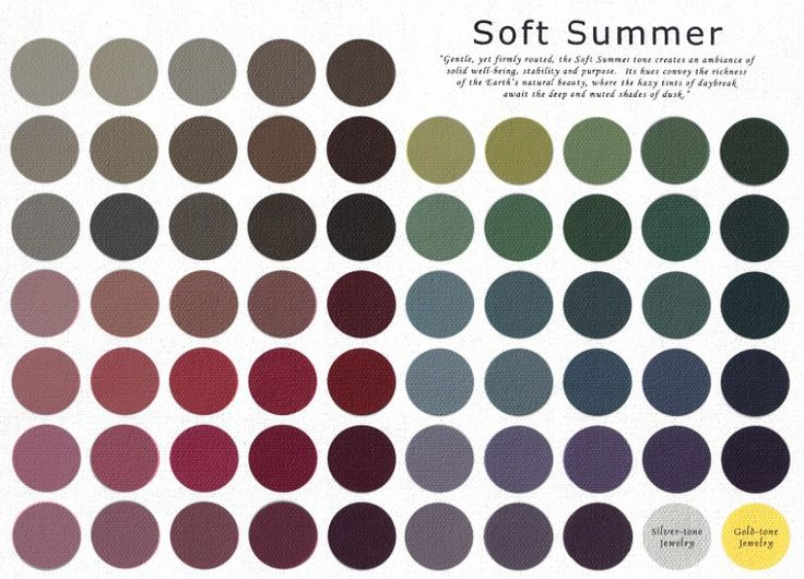 This IS NOT the true Soft Summer palette.  This is Soft Summer which I deepened with black at 50% opacity to mimic Soft Summer Deep.