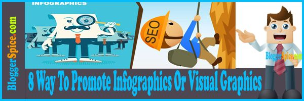 http://www.bloggerspice.com/2013/03/8-way-to-promote-infographics-or-visual.html