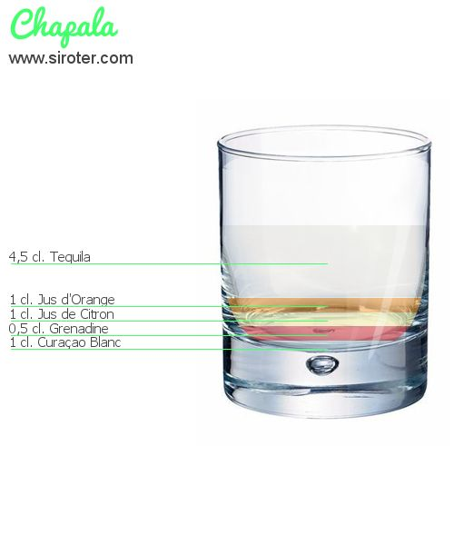 Recette Cocktail CHAPALA