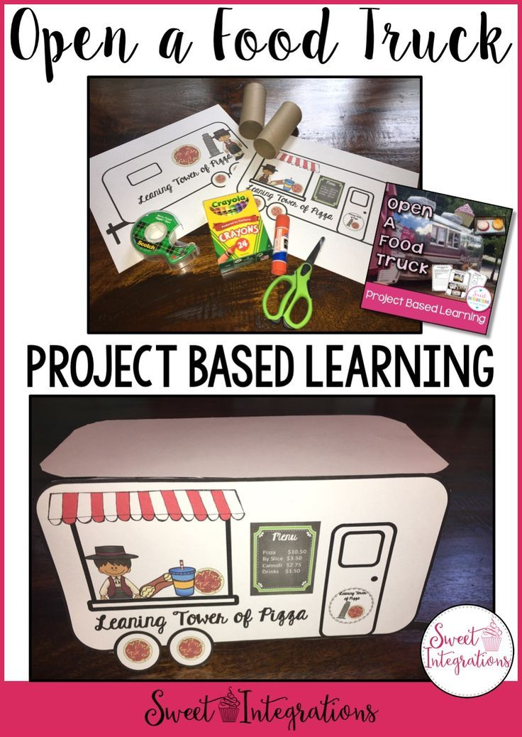 Project Based Learning Math And Stem Open And Design A Food Truck Stem Students Fun Projects