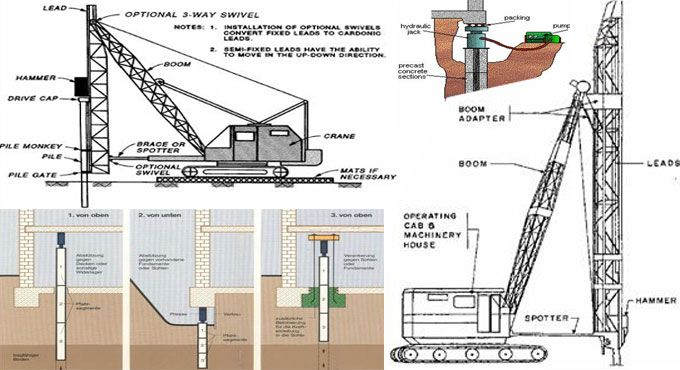 Different methods for Pile Installation | Construction | Civil