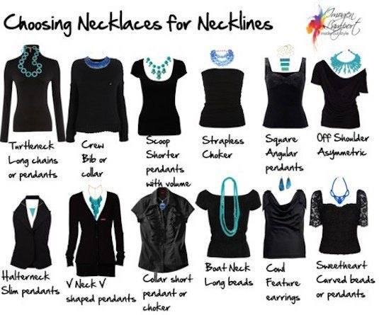 Choosing Necklaces For Necklines Guid
