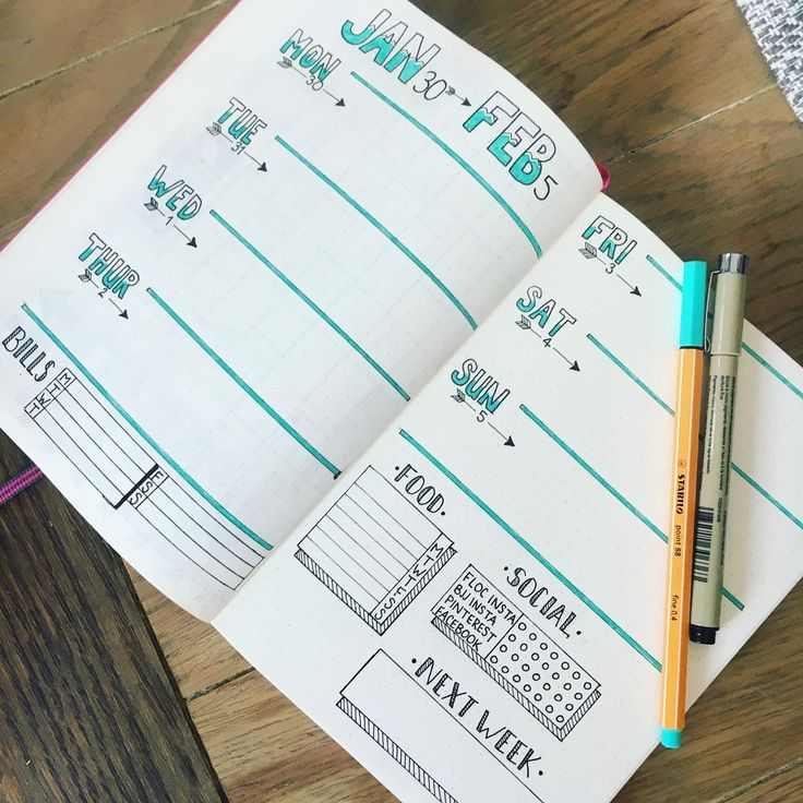 Bullet Journal Weeklies Inspiration - Bujos and Java
