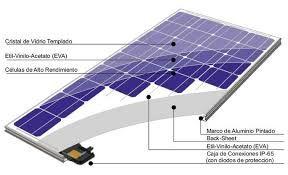 paneles solares funcionamiento - Buscar con Google