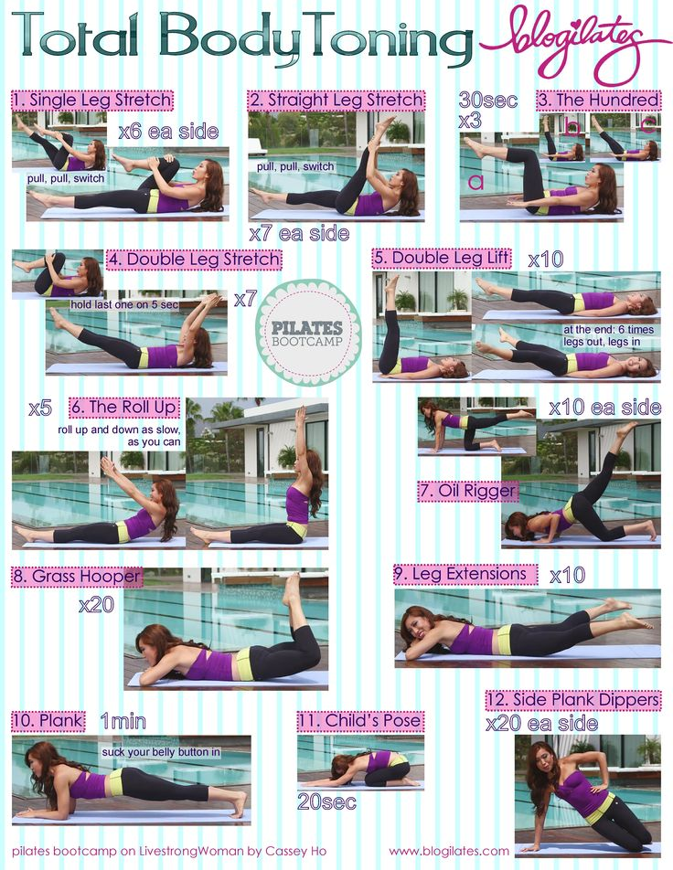 Total Body Toning | Pilates Bootcamp Printable - take this with you to the gym! Perfect!!