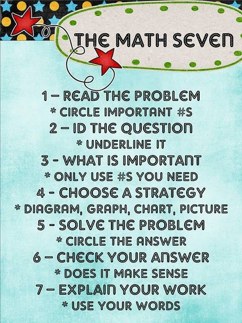 This can be used in my future middle school or even high school classroom. To this day, I still use a variation of this method to solve math problems, so it can be extremely useful for my students as well.