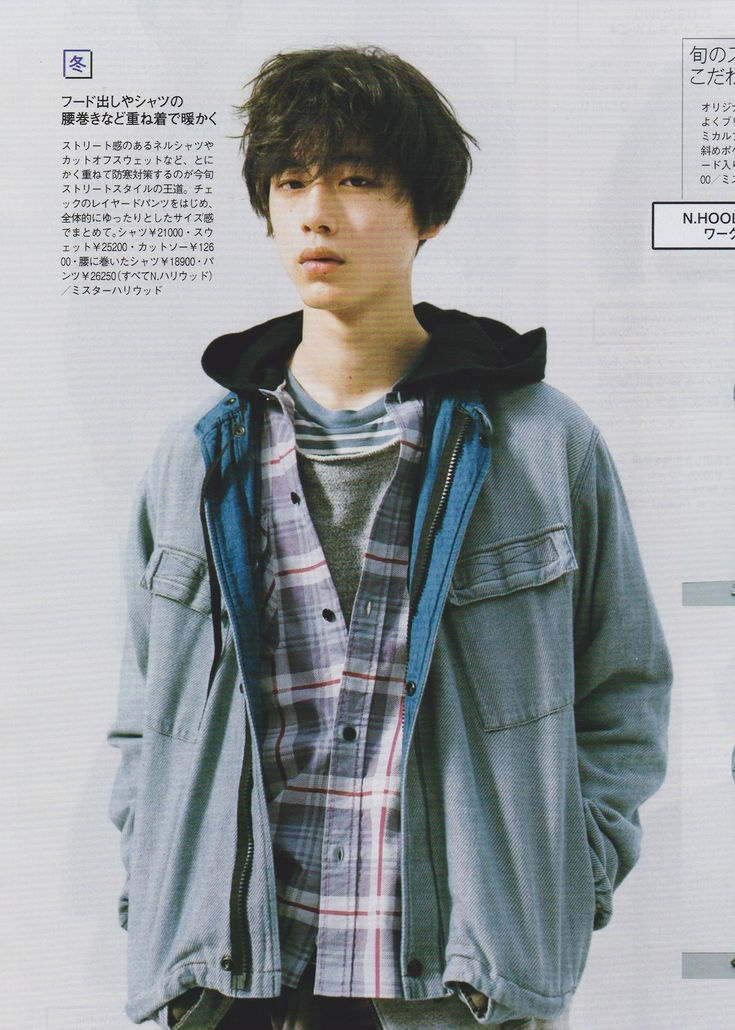 Streetwear. Japanese fashion