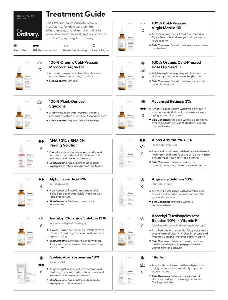 The Ordinary: Anti Aging Regimen Guide
