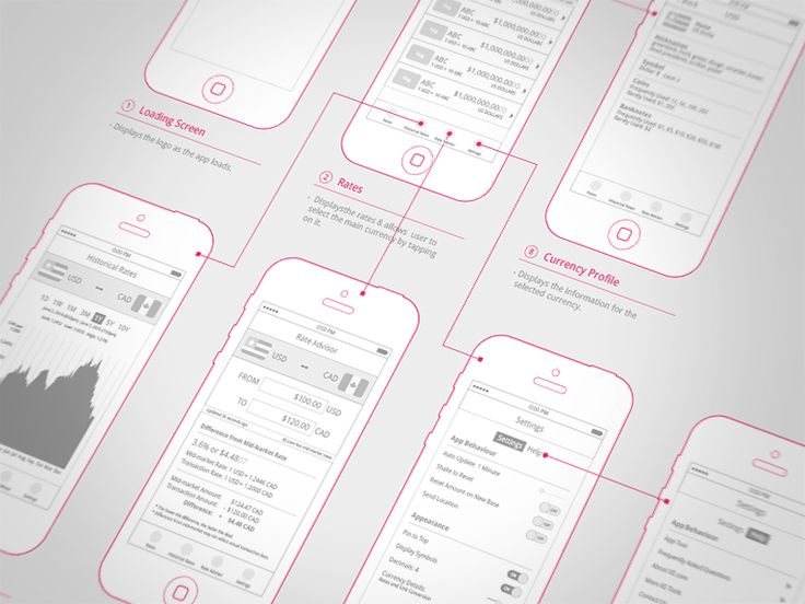 Currency App Wireframe from http://bit.ly/1IcZuUOUXplore UX-UI Design inspiration gallery from the web - Editor Francesco Balducci