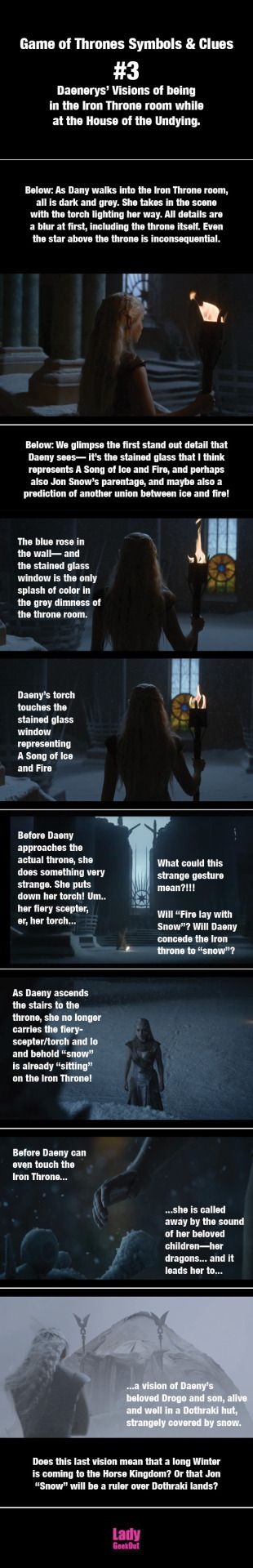 Game of Thrones Symbols & Clues#3Daenerys' Visions while at the House of the…