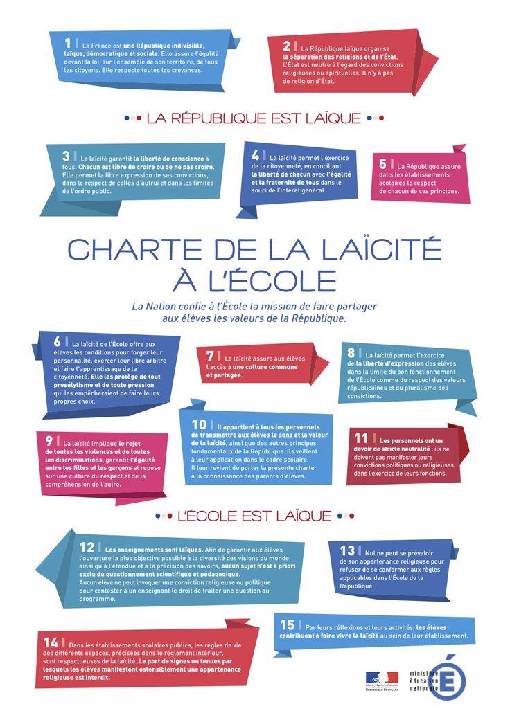 La Charte de la laïcité à l'École explicite le sens et les enjeux du principe de laïcité, sa solidarité avec la liberté, l'égalité et la fraternité, dans la République et dans le cadre de l'École, en France. http://www.france.fr/institutions-et-valeurs/laicite-et-liberte-de-culte