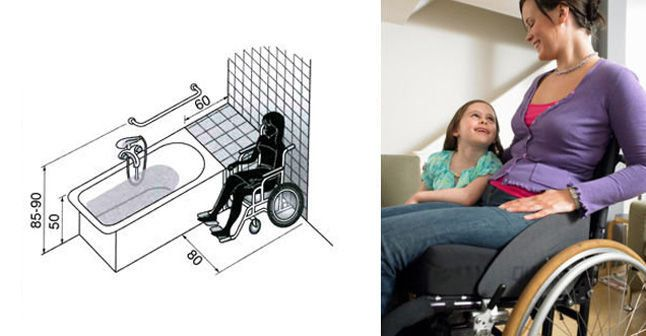 Les 25 meilleures id es concernant fauteuil roulant sur for Fauteuil salle de bain