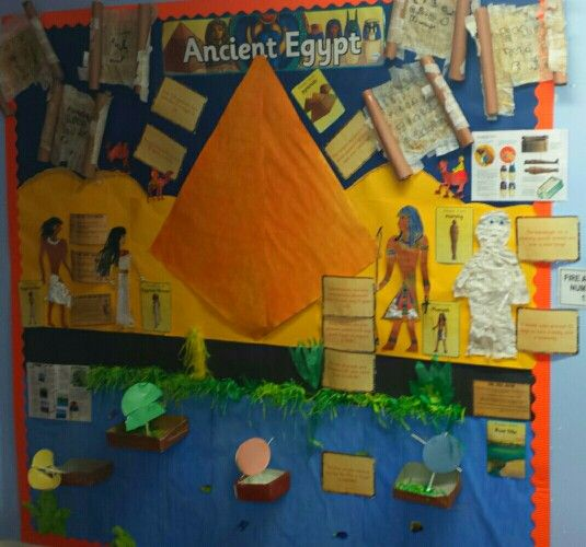 Ancient History Classroom Decorations ~ Best year egypt images on pinterest ancient