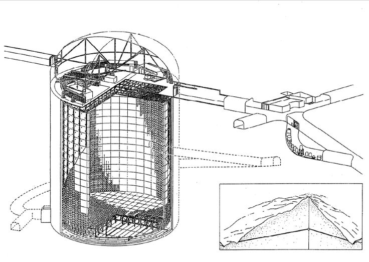 A schematic drawing of the Kamiokande installation, which is built in the depths of an old mine in Japan.