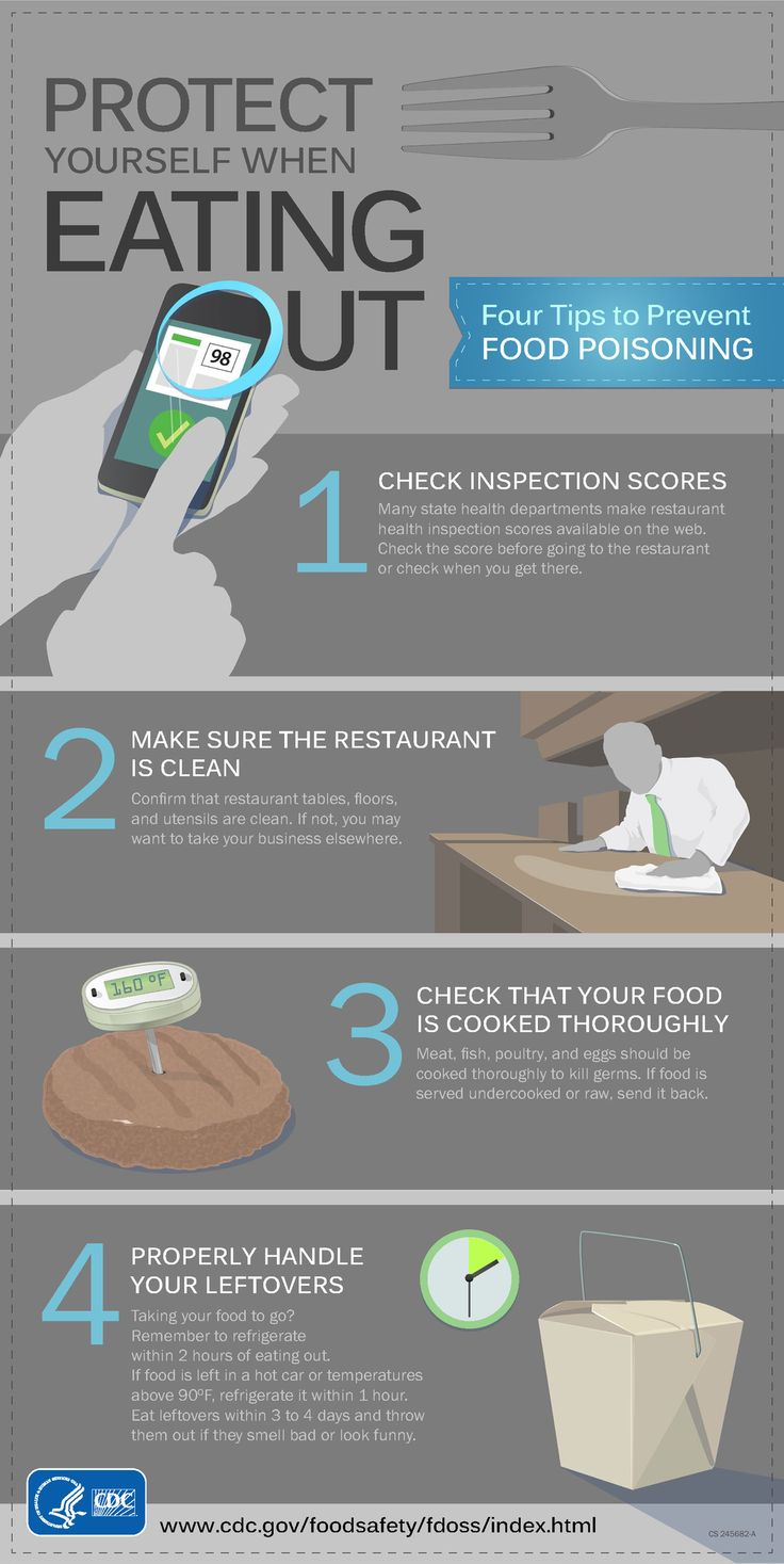 Protect Yourself When Eating Out Food safety, Food borne
