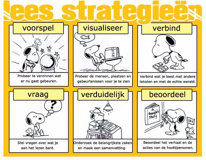 Leesstrategieën