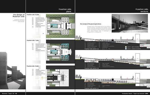 Best Decoration Architecture Student Portfolio Layout Architecture ...