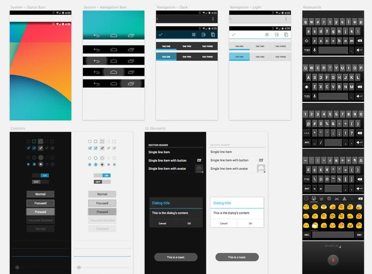 17 Best Images About Android Development On Pinterest